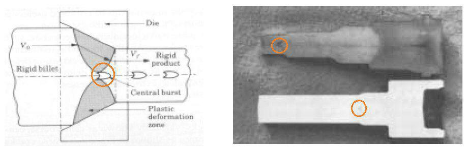 عیوب داخلی در اکستروژن آلومینیوم